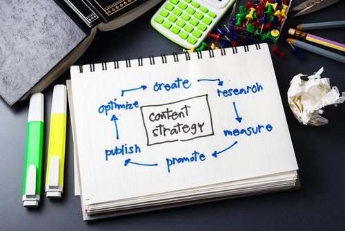 7 Steps to Effective Content Optimization