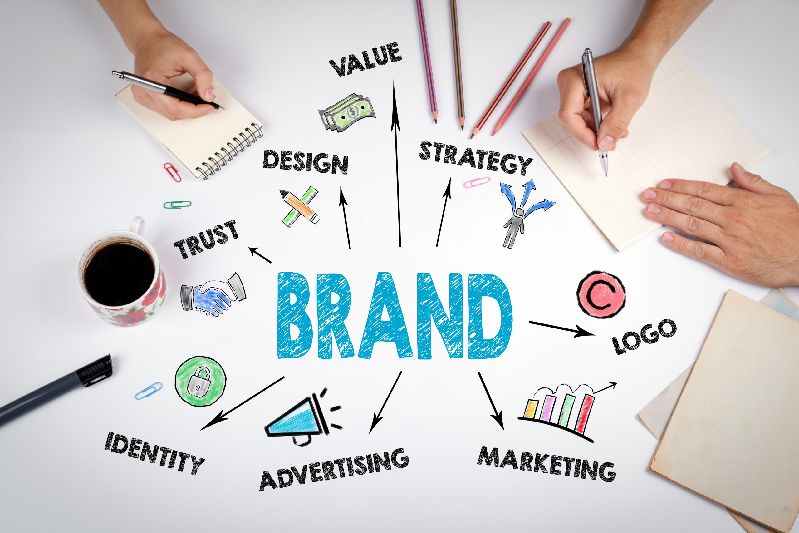 How to Build a Successful Brand Strategy