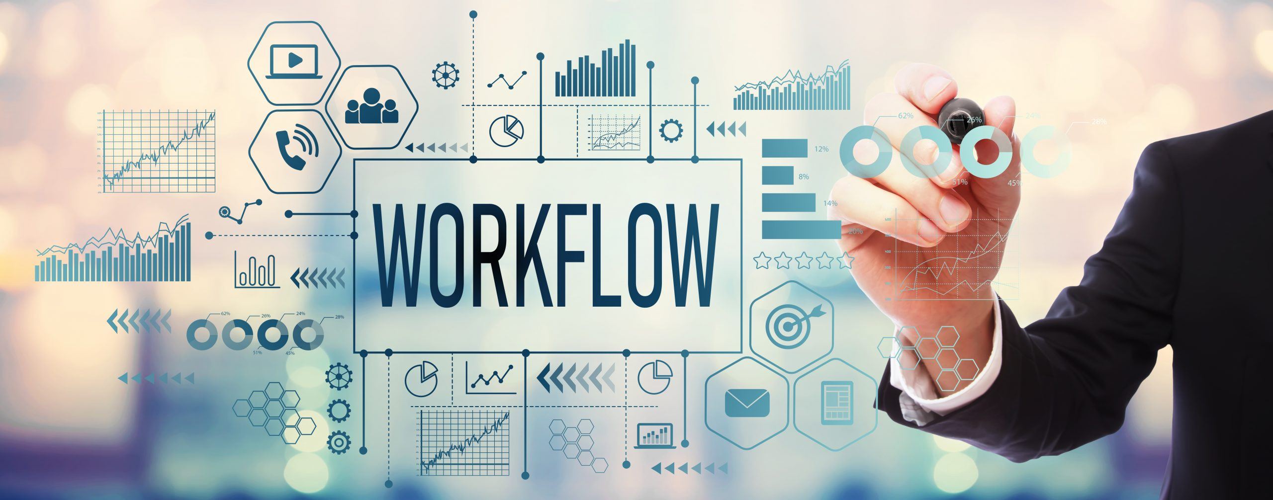 How to Create a Complex Sales Cycle Workflow